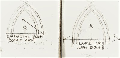 neal-winfield-gothic arch